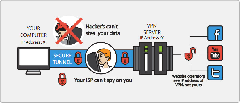 how hackers can steal your information