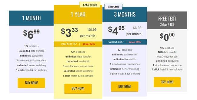 Trust.Zone Pricing