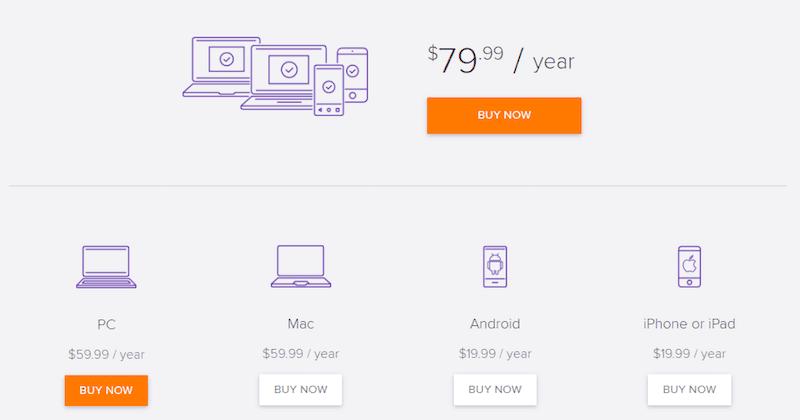 avast secureline vpn pricing 2