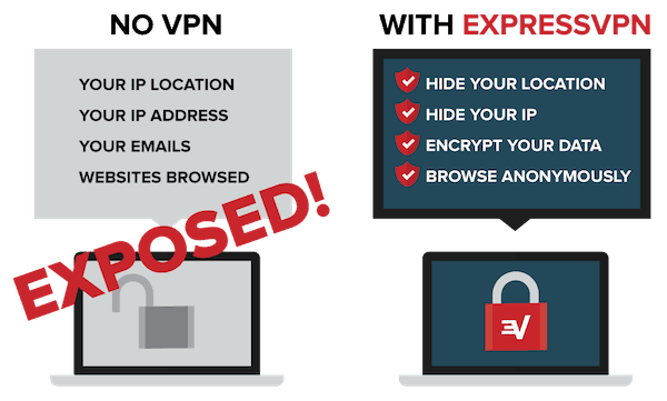 expressvpn secured
