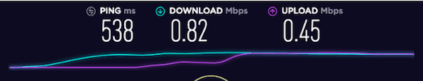 betternet speed result 2