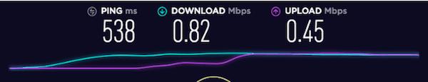 betternet speed result 2