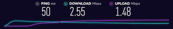 betternet speed result