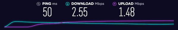 betternet speed result