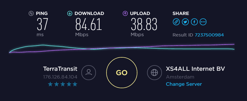 hola vpn speed test result amsterdam