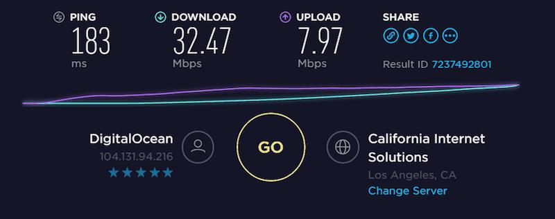 hola vpn speed test result