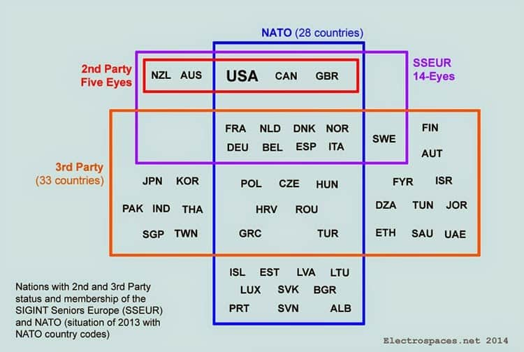 nato country alliance