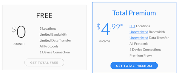 total-vpn-price