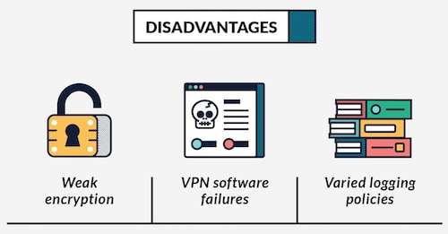 vpn disadvantages