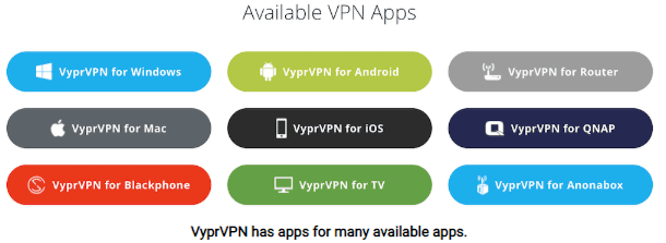 vyprvpn supported os