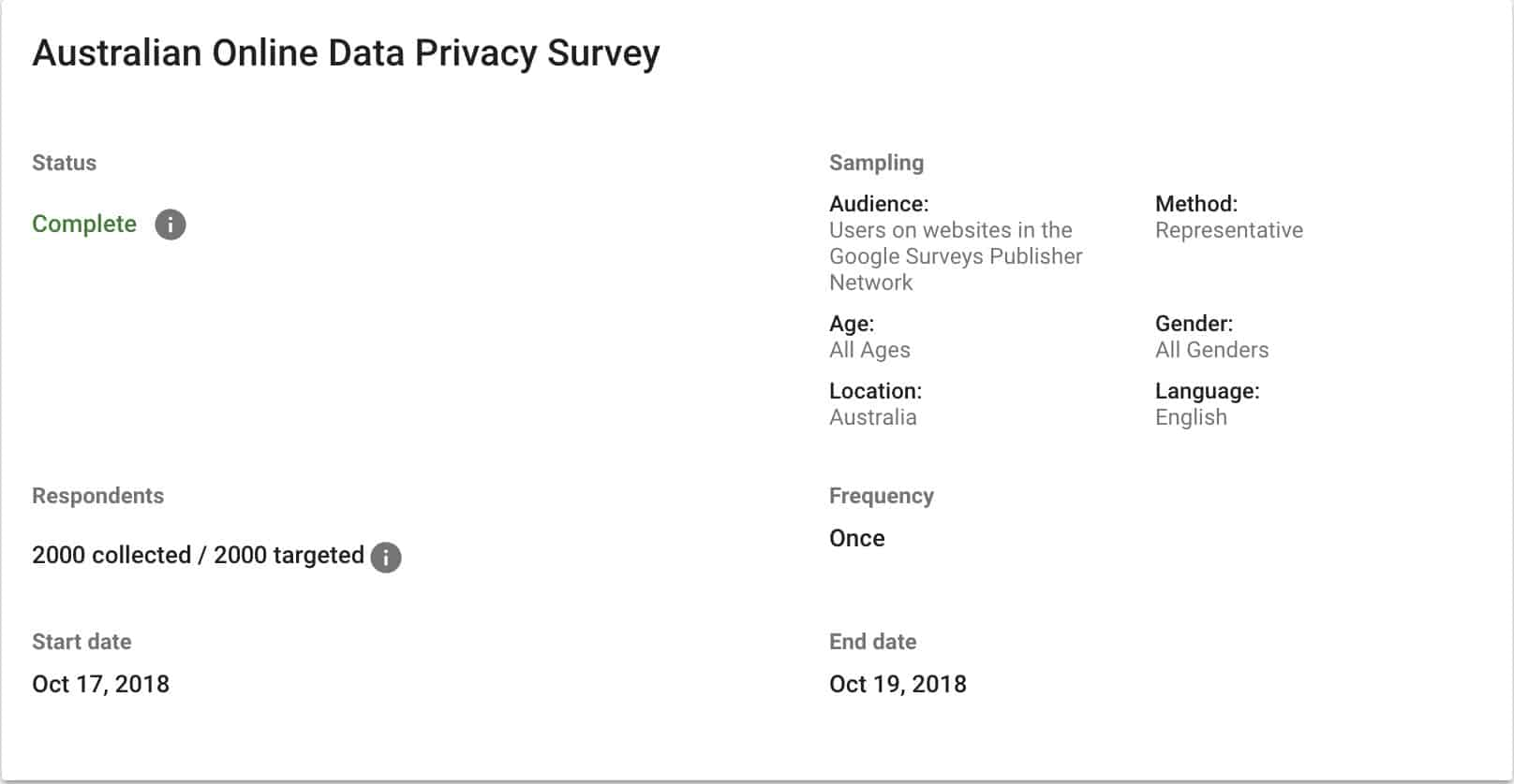 test results of our survey