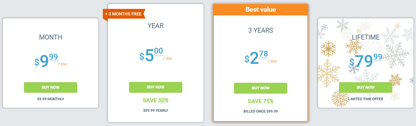 VPN unlimited pricing image