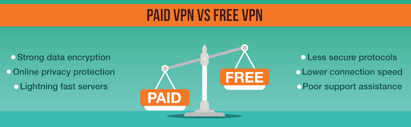 paid vs free vpn