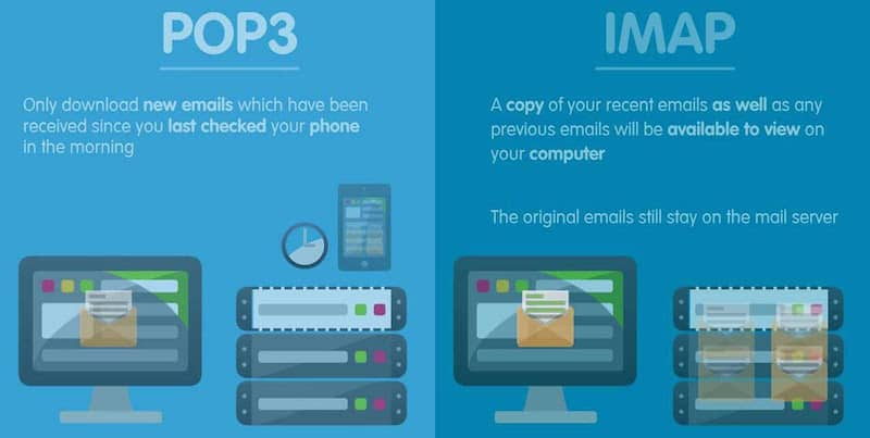 pop3 vs imap email
