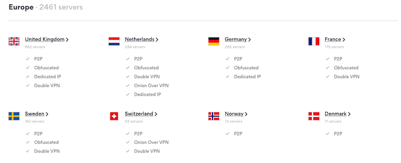 Nord VPN vs  Private Internet Access: Which is Better