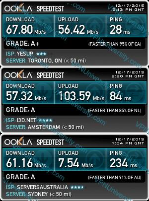 internet speed test using expressvpn
