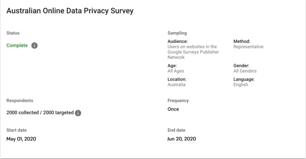 Australian Online Data Privacy Survey