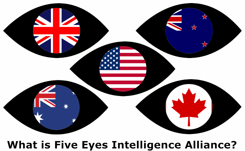 What is Five Eyes Intelligence Alliance